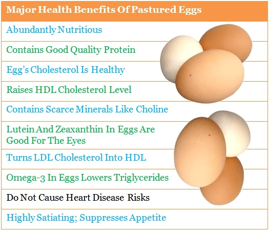 Health-Benefits-Of-Pastured-Eggs