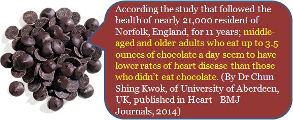 chocolates reduces cardiovascular diseases