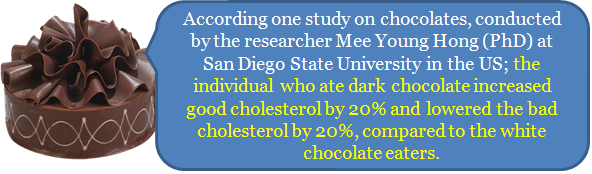 dark chocolate lowers bad cholesterol