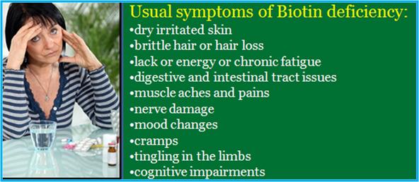 Synptoms of Biotin Deficiency