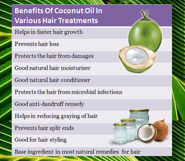 How To Use Coconut Oil For Natural Hair Growth