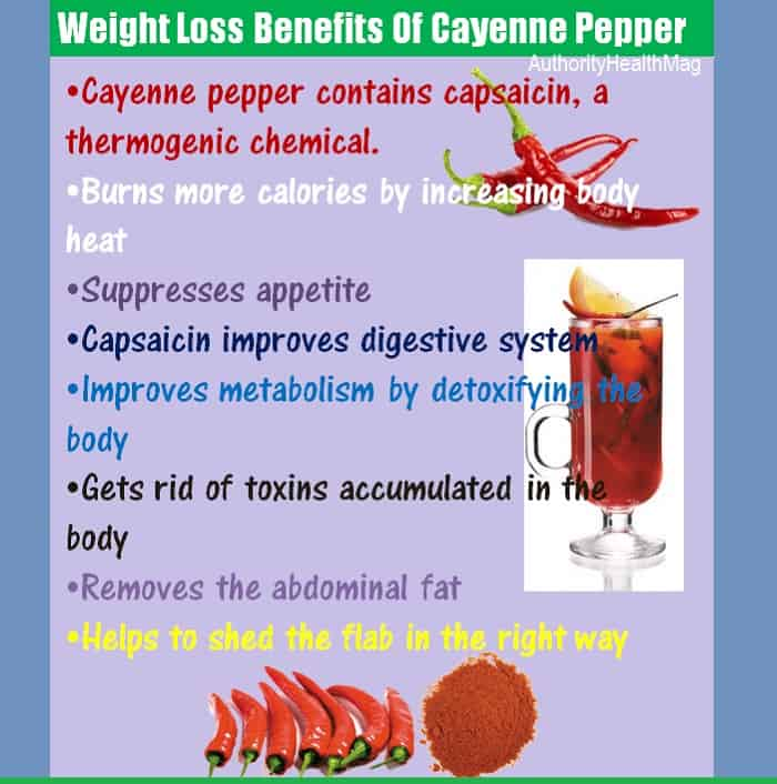 Cayenne Pepper Weight Loss Diet