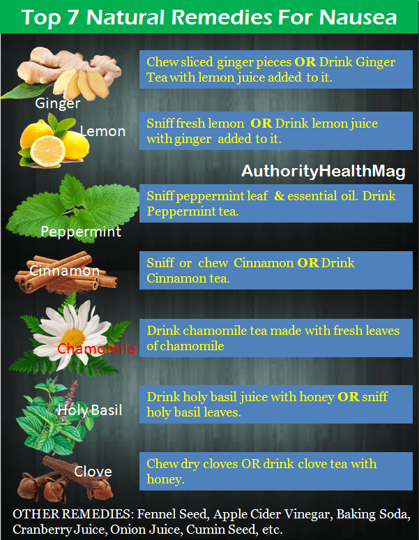 Best Natural Remedies