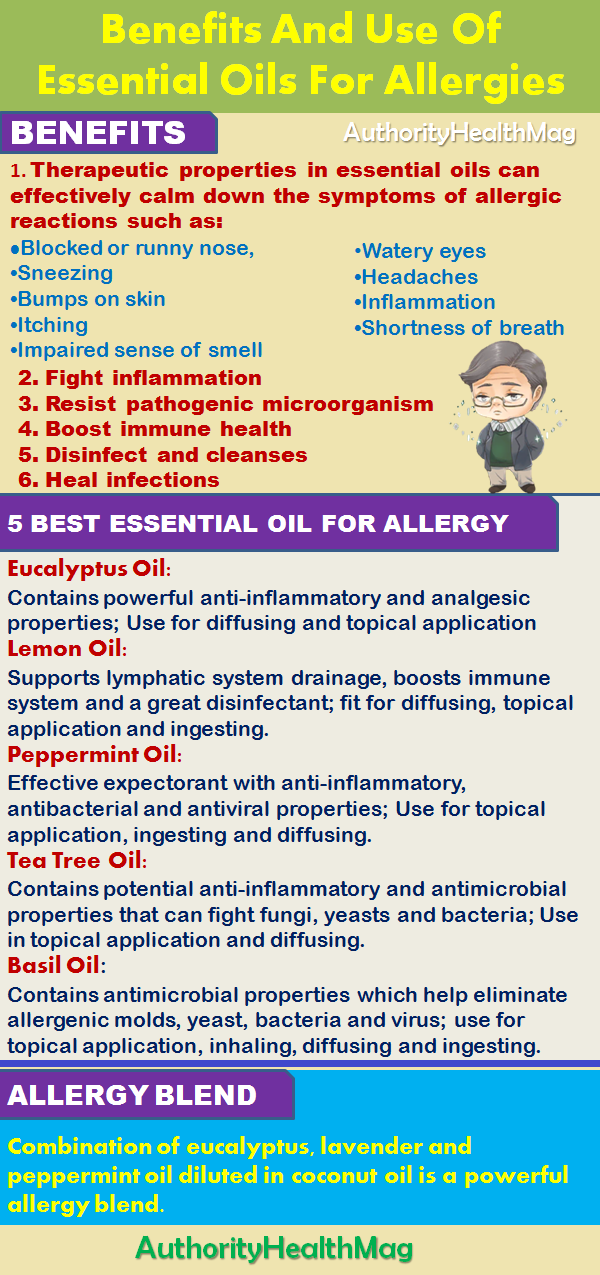 Graph Showing The Benefits Of Essential Oils For Allergy