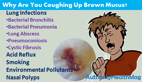 Reasons For Coughing Up Brown Phlegm