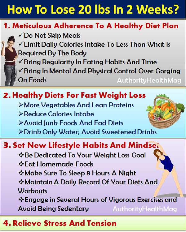 How To Lose 20 Pounds In 2 Weeks 4 Tips Amp Diet Plan