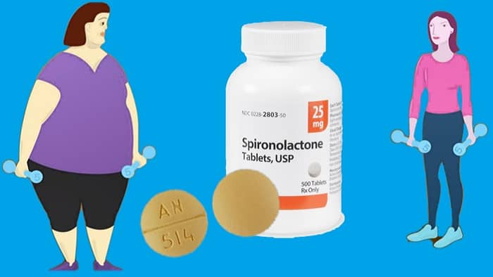 Spironolactone Weight Loss Facts
