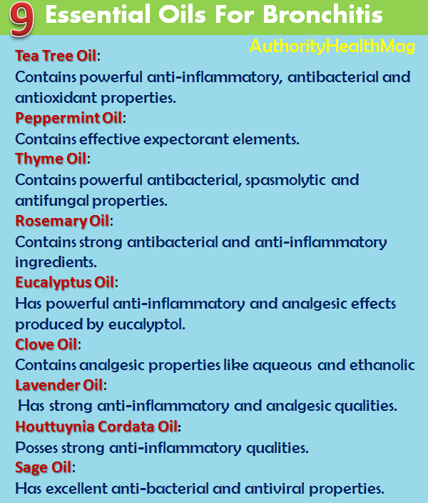 Top essential oils used for bronchitis treatment