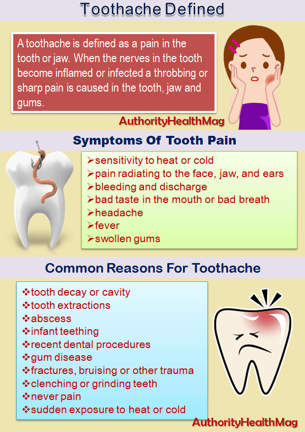 Why do tooth pain?
