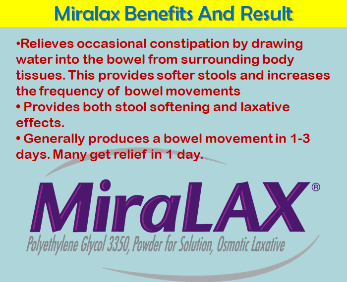 MiraLax Reviews picture