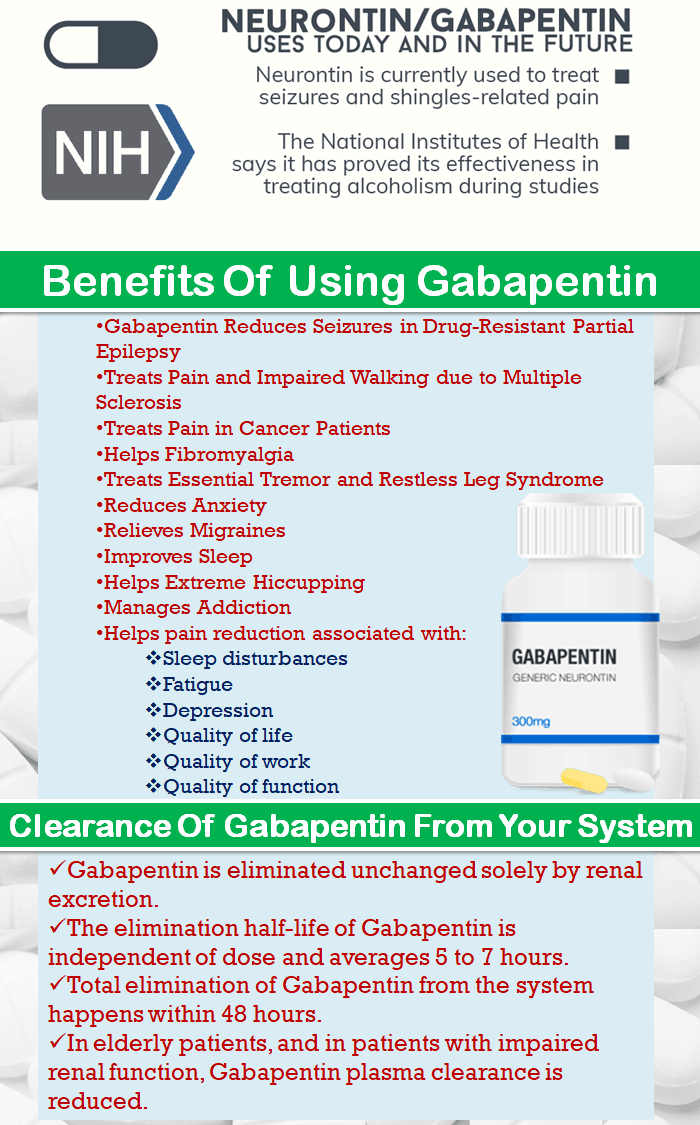Clearance Of Gabapentin From Your System