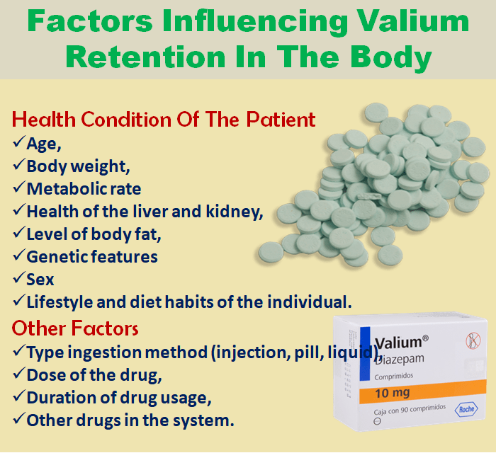 Valium In The System