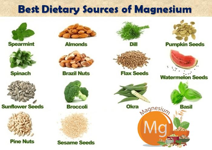 Magnesium Diets