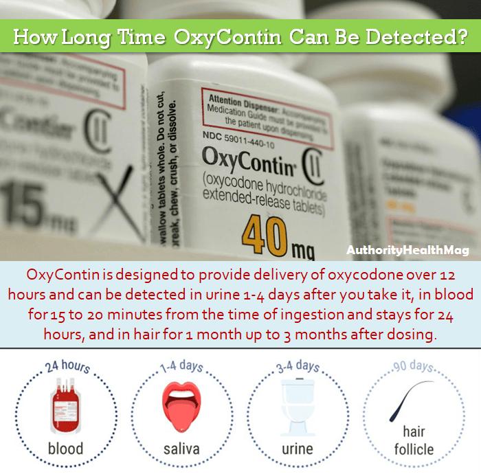 OxyContin Detection Period